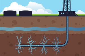 fracking shale gas deposits
