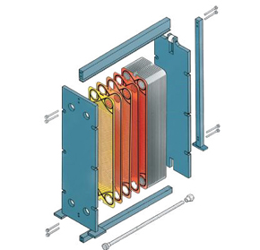flat plate heat exchanger design